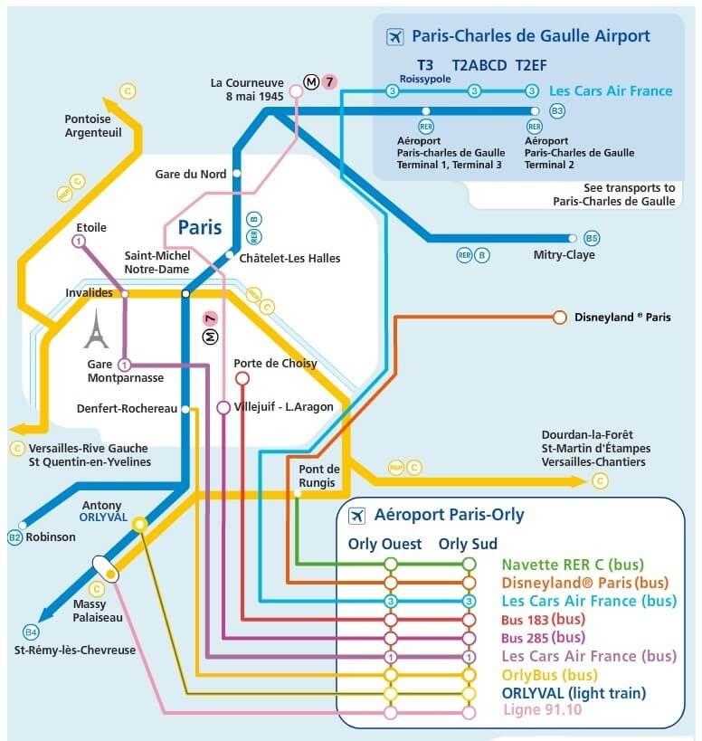 Как с аэропорта Орли (Париж) доехать до нужного Центра?