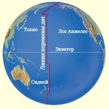 маршрут кругосветного путешествия